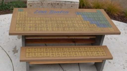 Concrete Boundaries Overcome With Periodic Table Set For